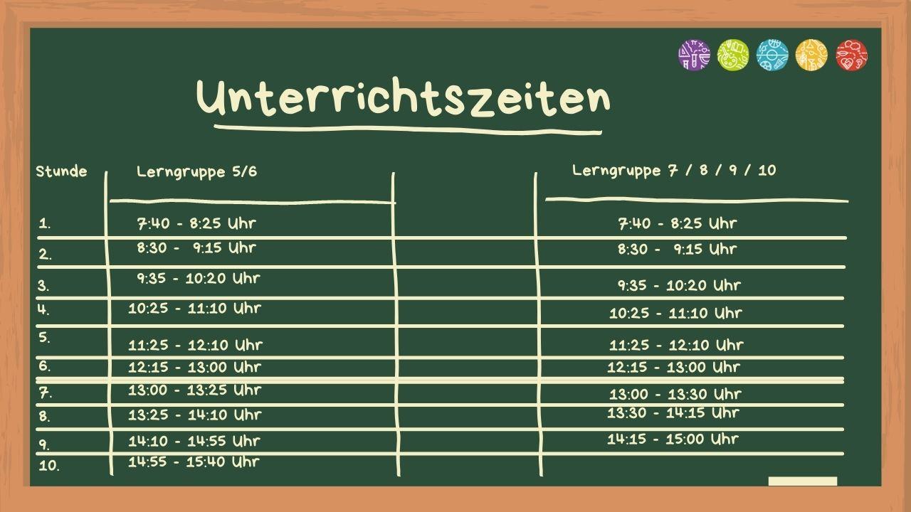 Stundenplan Raunerschule
